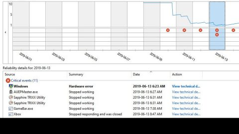 Reliability Monitor is not updating or working
