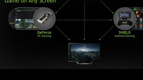 NVIDIA GameStream is not working